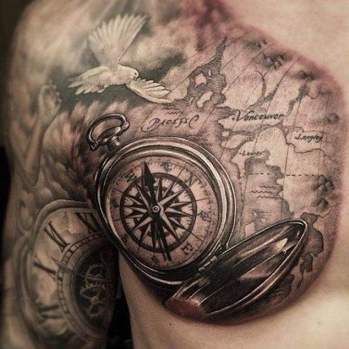What is the Meaning of Compass Tattoos - A compass as a symbol of wanderlust